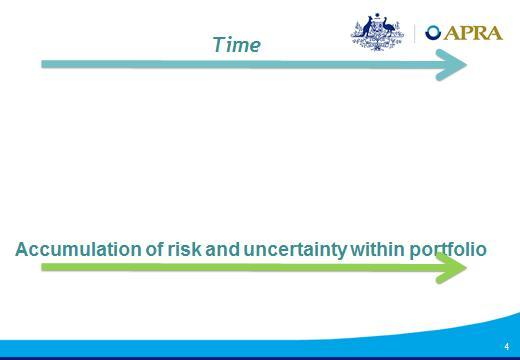 Life Risk Insurance - a challenge to the life industry ...